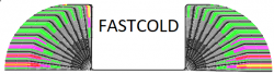Fastcold Logo